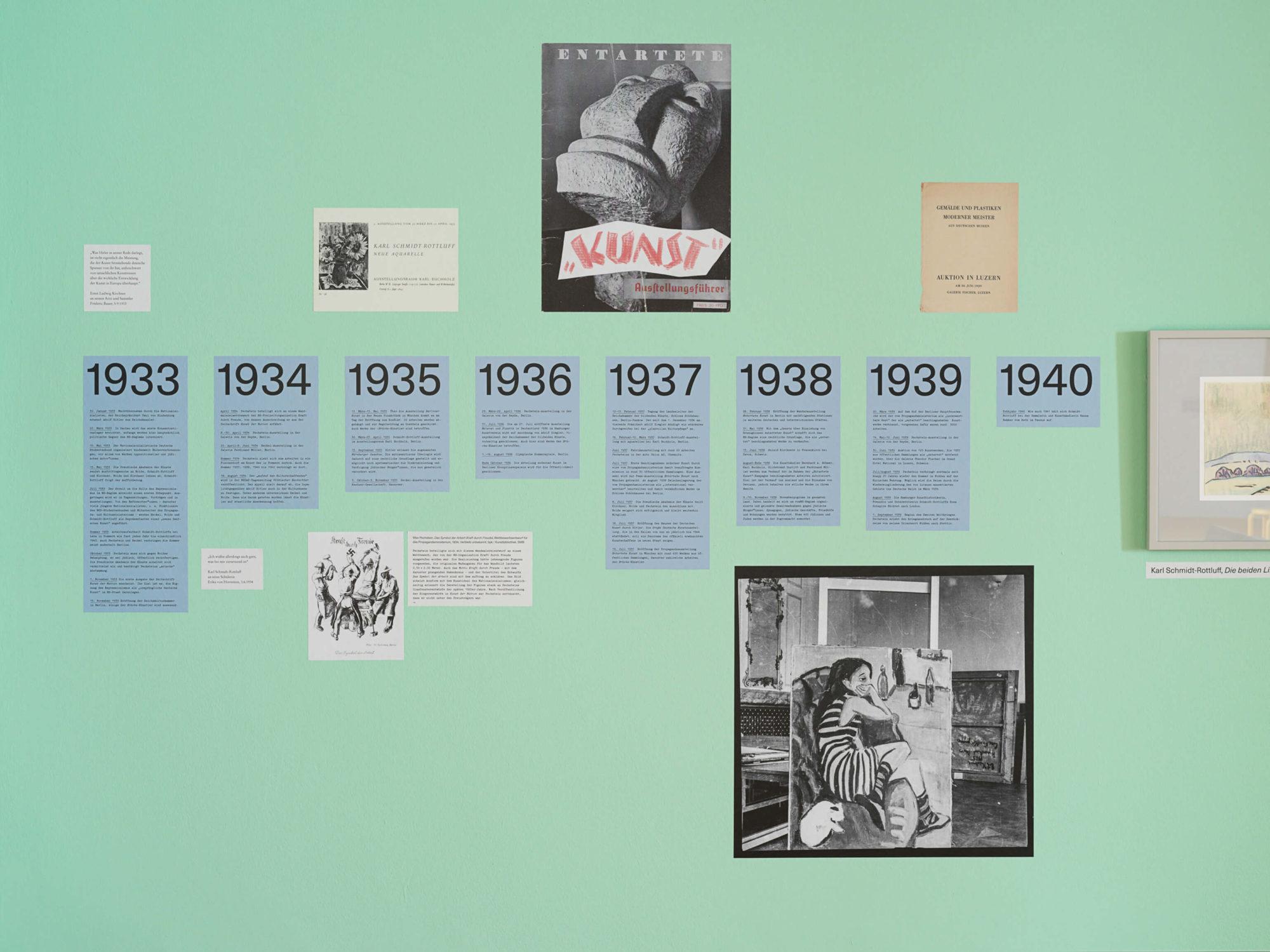 Bruecke Museum Flucht in die Bilder